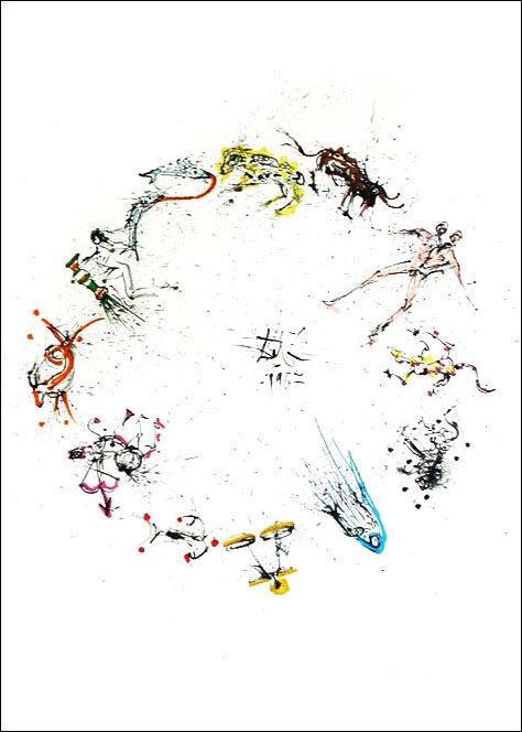 サルバドール・ダリの描いた12星座とダリのホロスコープ