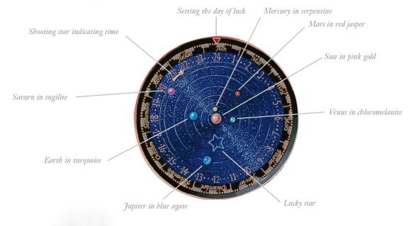 『ヴァンクリーフ&アーぺル』の宇宙時計