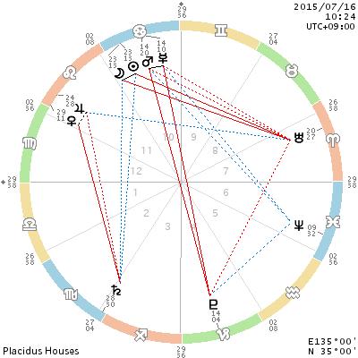 chart_201507161024