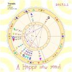 山羊座・冥王星時代2017 〜大人意識を身につける〜