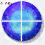 正しいことを測る視野を手に入れる 2017.8/24~8/28
